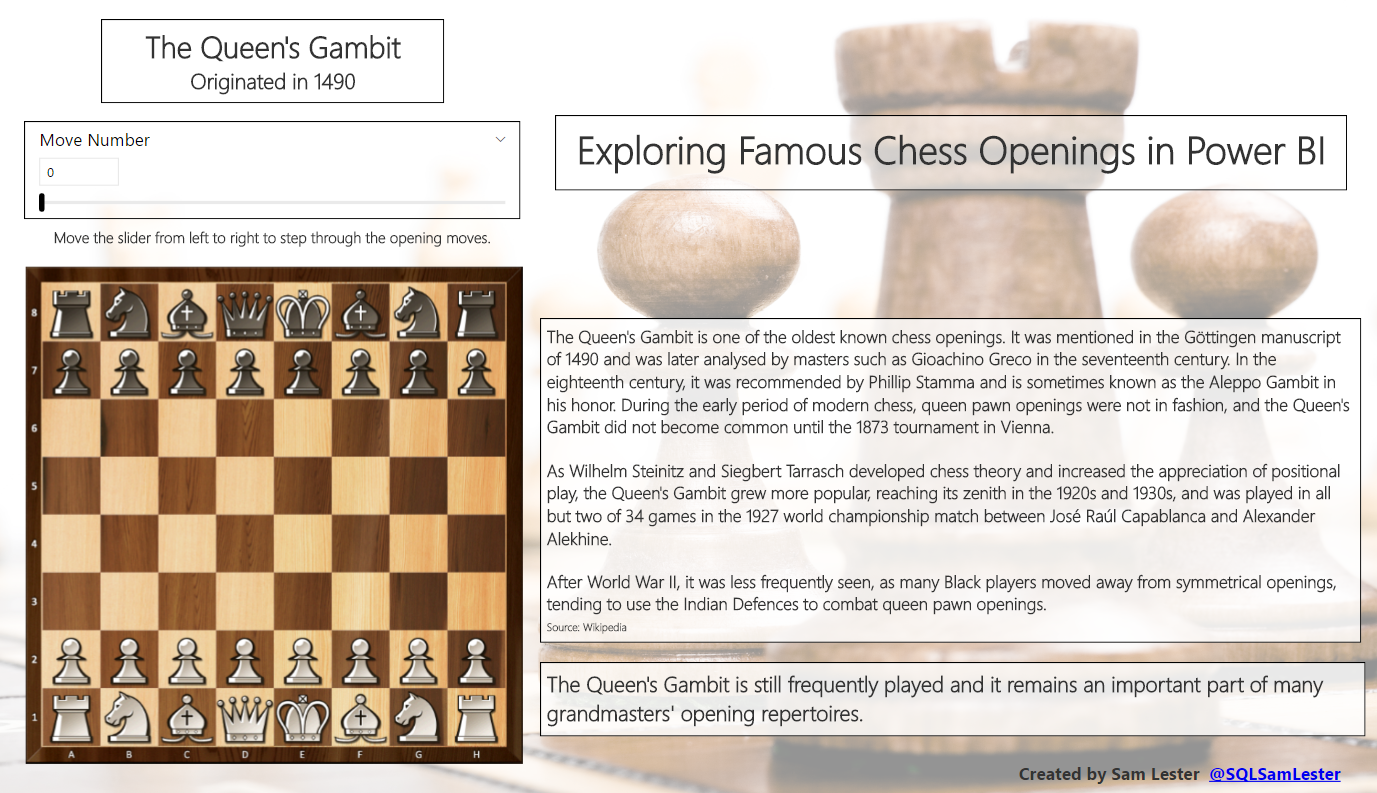 Exploring Top Chess Openings in Power BI