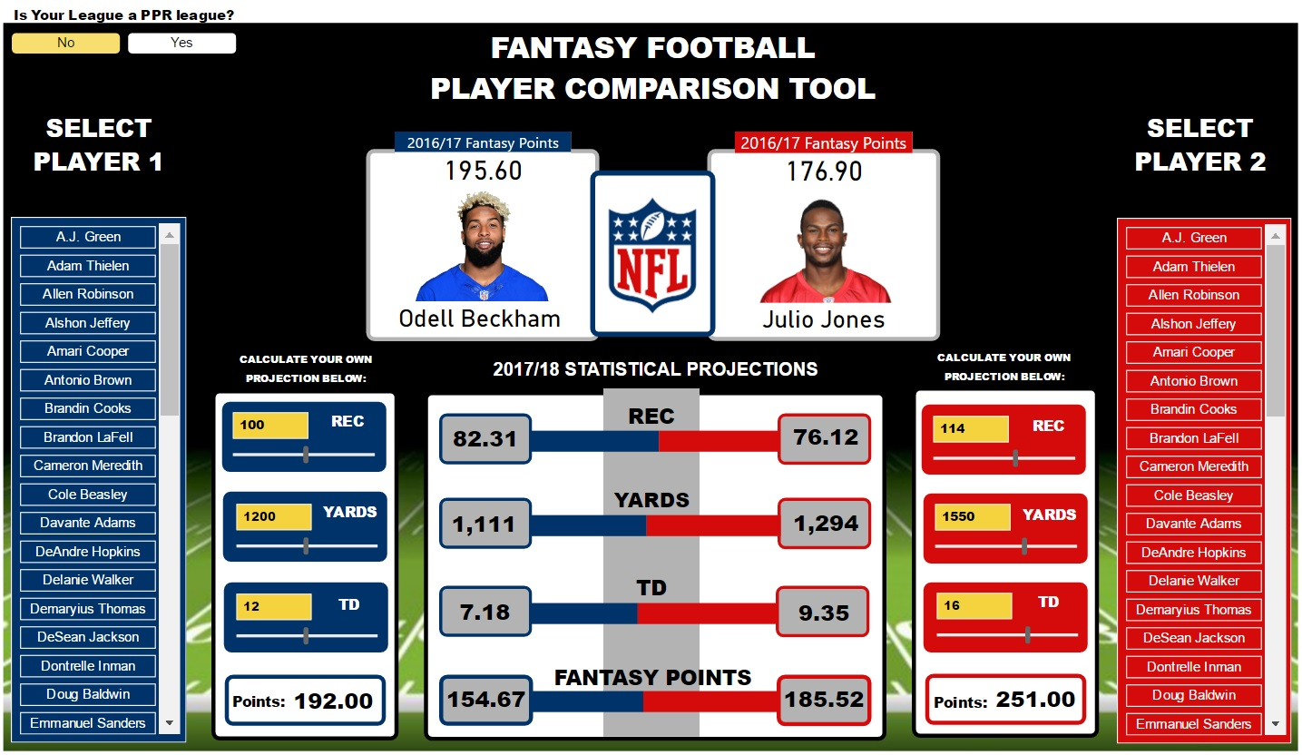 NFL Fantasy Football Player Comparison Tool