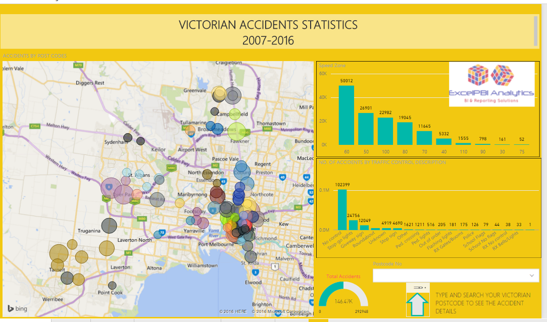 ROAD ACCIDENTS ANALYSIS 2006-2016 VICTORIA AUSTRALIA