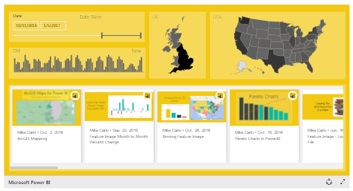 Top Tutorials from www.PowerBI.Tips for 2016