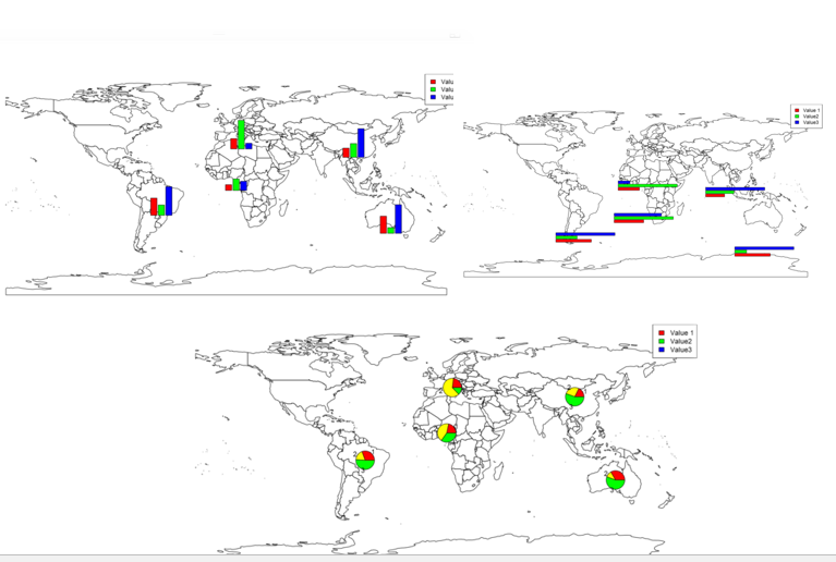 Show Different styles of  SubPlots in a Map