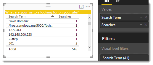 4. search term table power bi.png