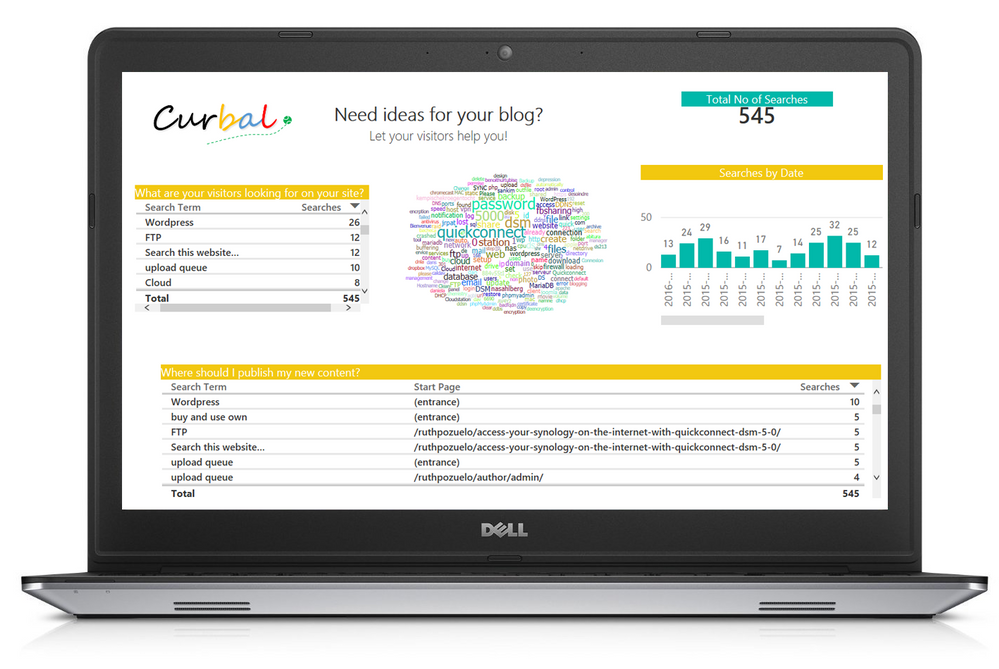 New ideas dashboard power bi google analytics.png