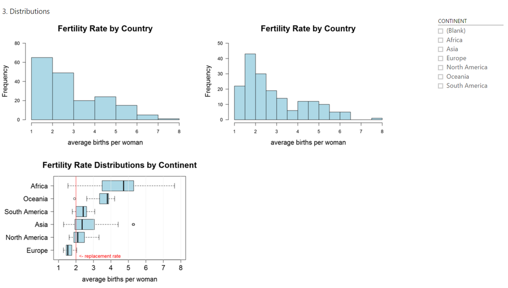EffectiveGraphsMRO doc sample Power BI - Section 3 Distributions.png