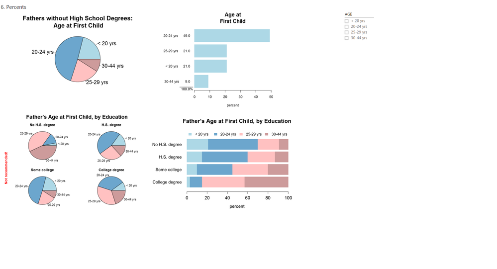 EffectiveGraphsMRO doc sample Power BI - Section 6 Percents.png