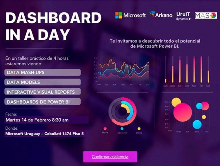 Dashboard in a Day - Uruguay - 14th February 2017
