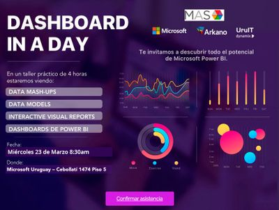 Dashboard-in--day(Marzo).jpg