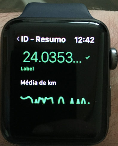 Apple Watch Bad Screen Use