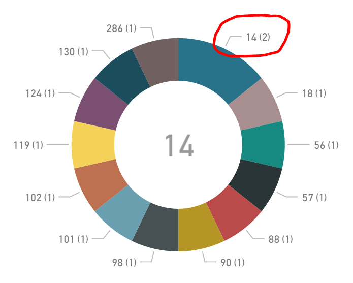 Donut Chart.PNG