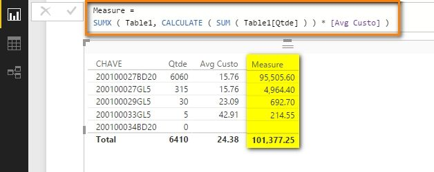 Grand Total of Measures doesn't match with SUM of row values_1.jpg