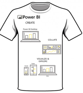 Power BI - Create - Collate - Visualize & Explore