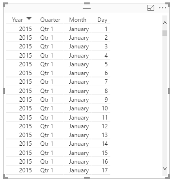 date & data issue.PNG