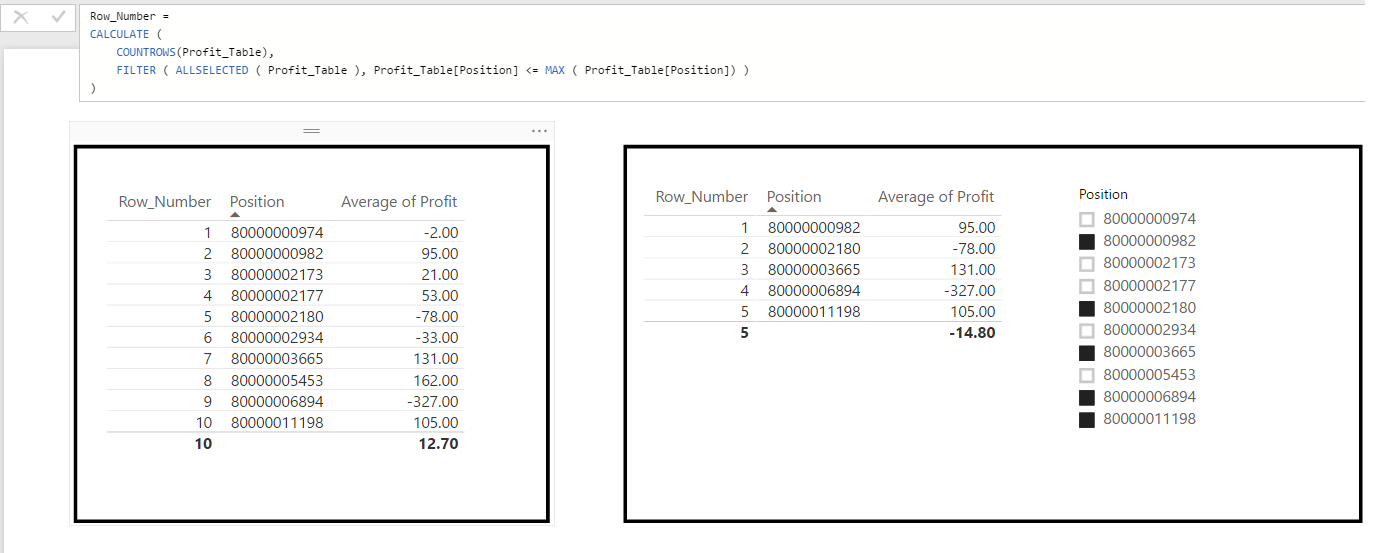 Solved: How to add a Serial Row Number Column in Power BI