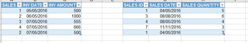Solved can not create visual table from 2 related table for 1005 can t create table