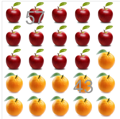 appleoranges.png