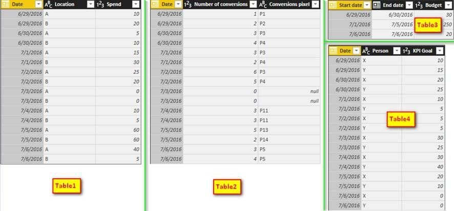 Solved can 39 t seem to get this working calculations per d for 1005 can t create table