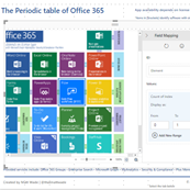 Making the Periodic Table of Office 365 responsive