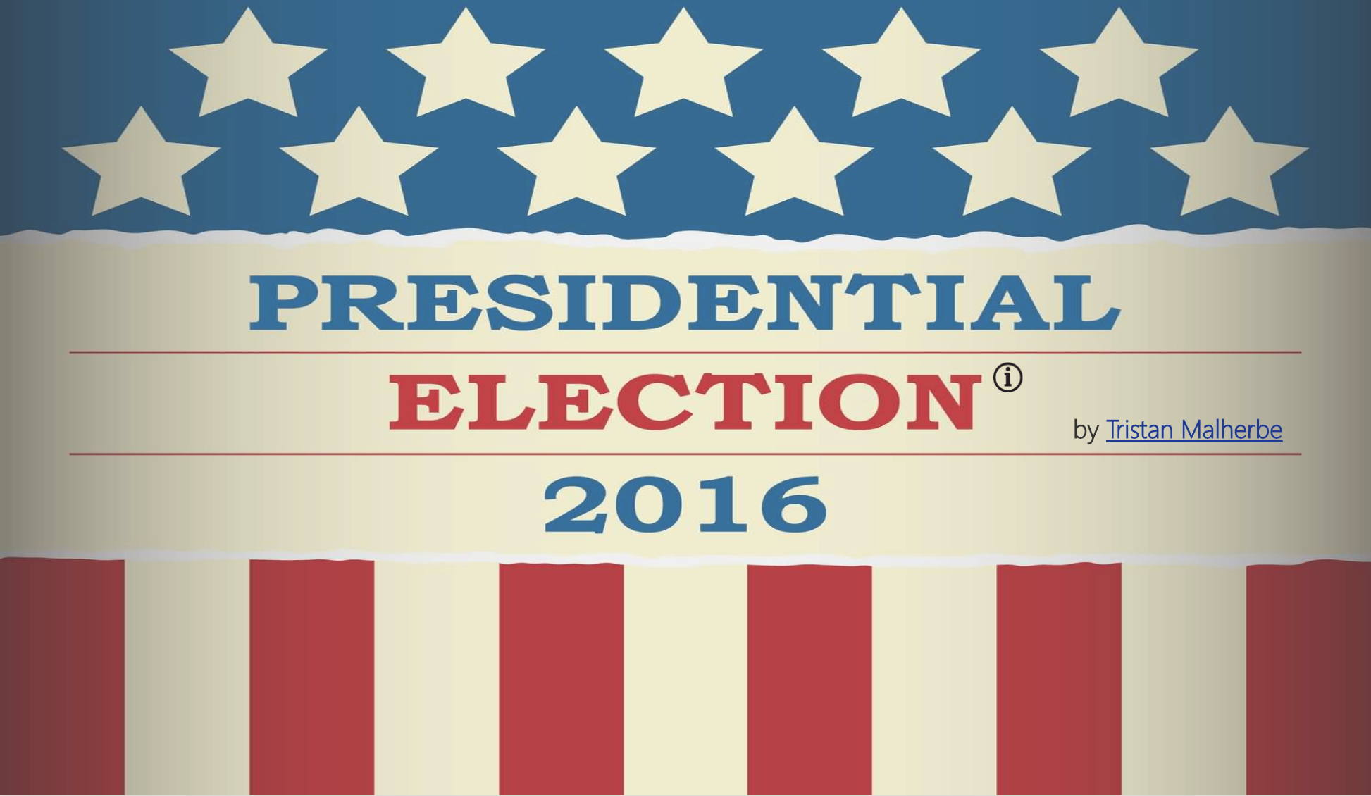 Bookmarks Contest - 2016 US Elections