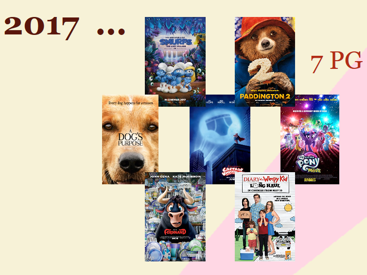 Year of movies