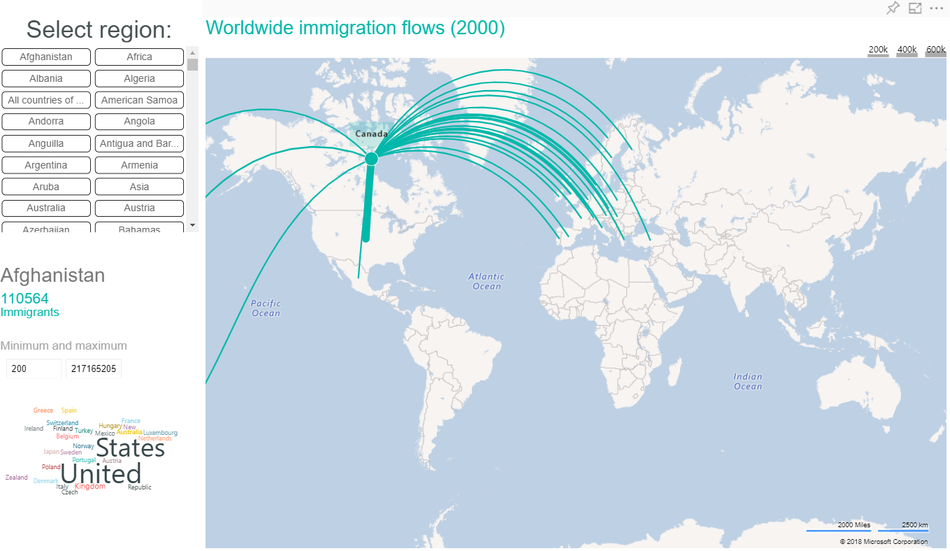 Worldwide immigration flows using OECD stats