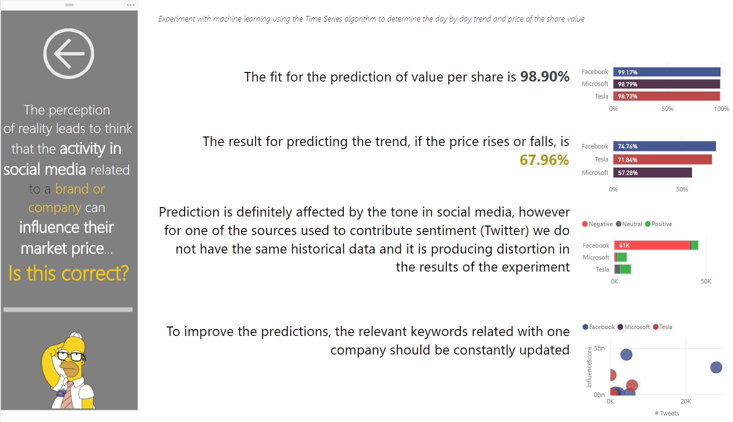 Data storytelling: Stock market value predictablity with social media sentiment