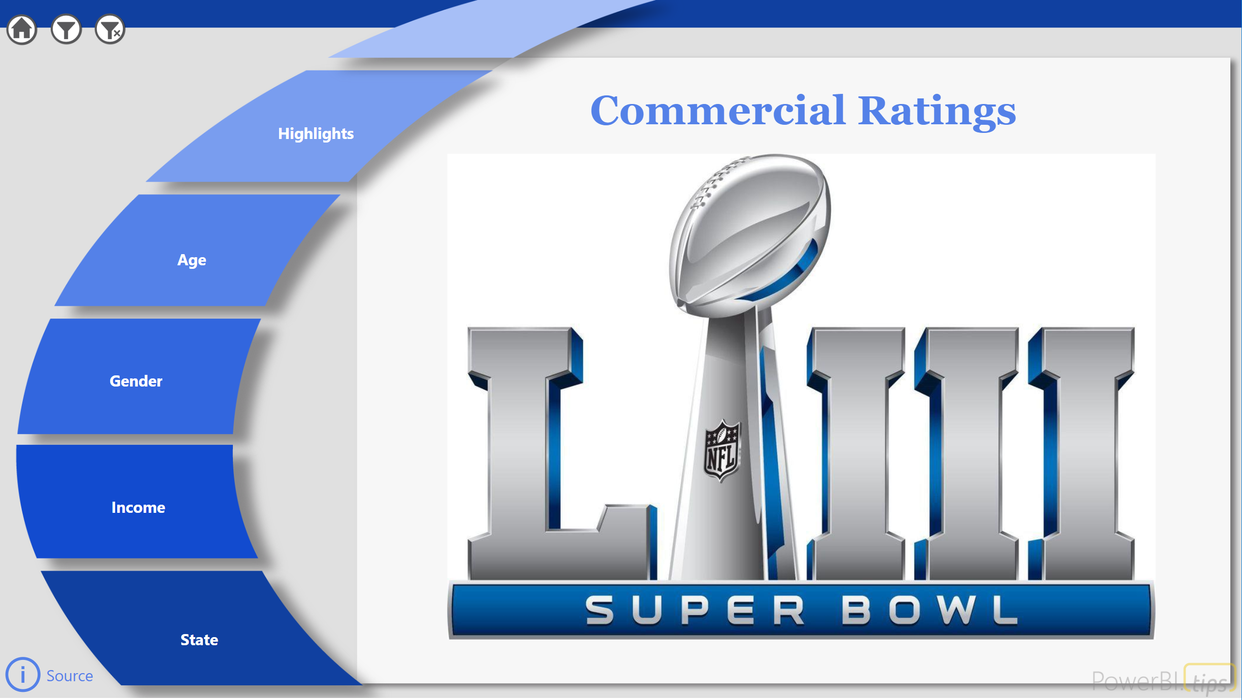 Super Bowl Commercial Ratings