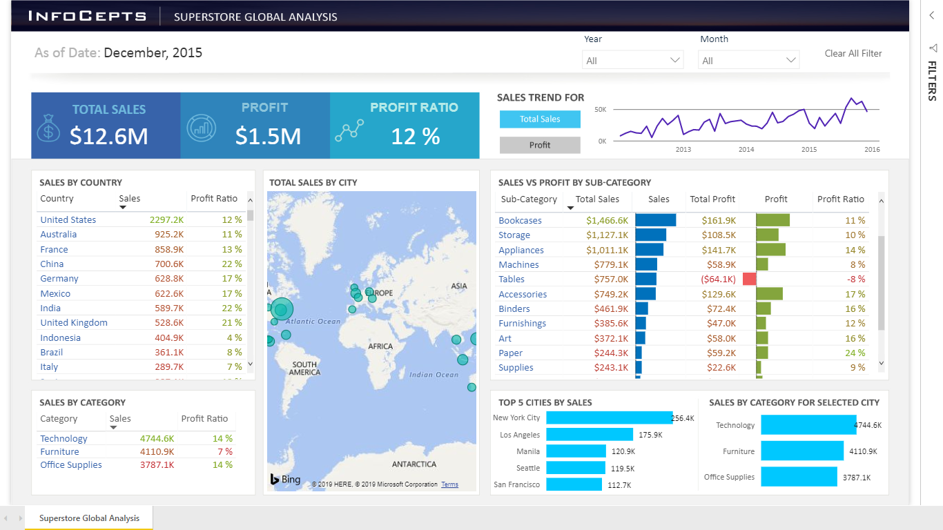 Data Stories Gallery - Microsoft Power BI Community