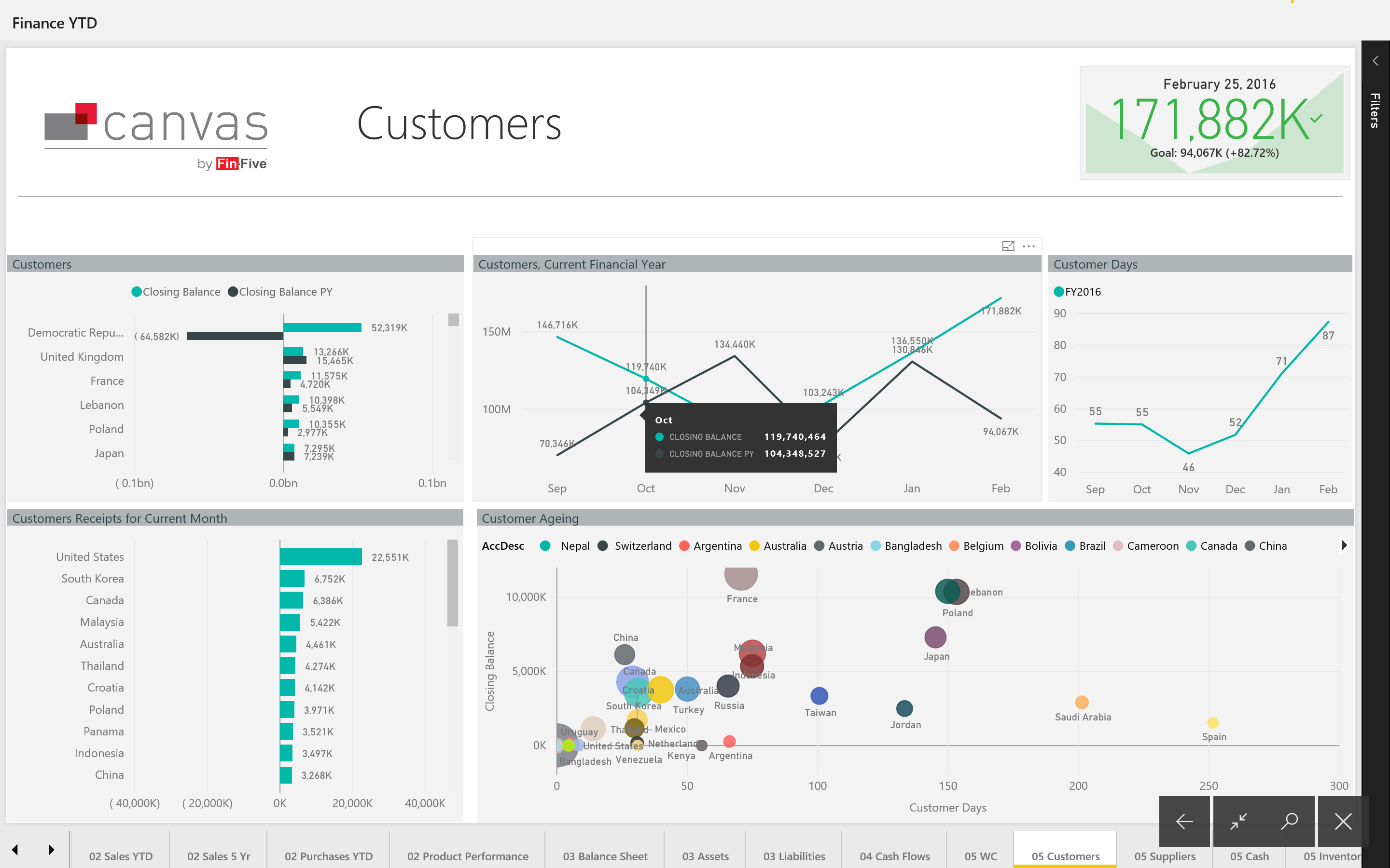 Data Stories Gallery - Page 4 - Microsoft Power BI Community