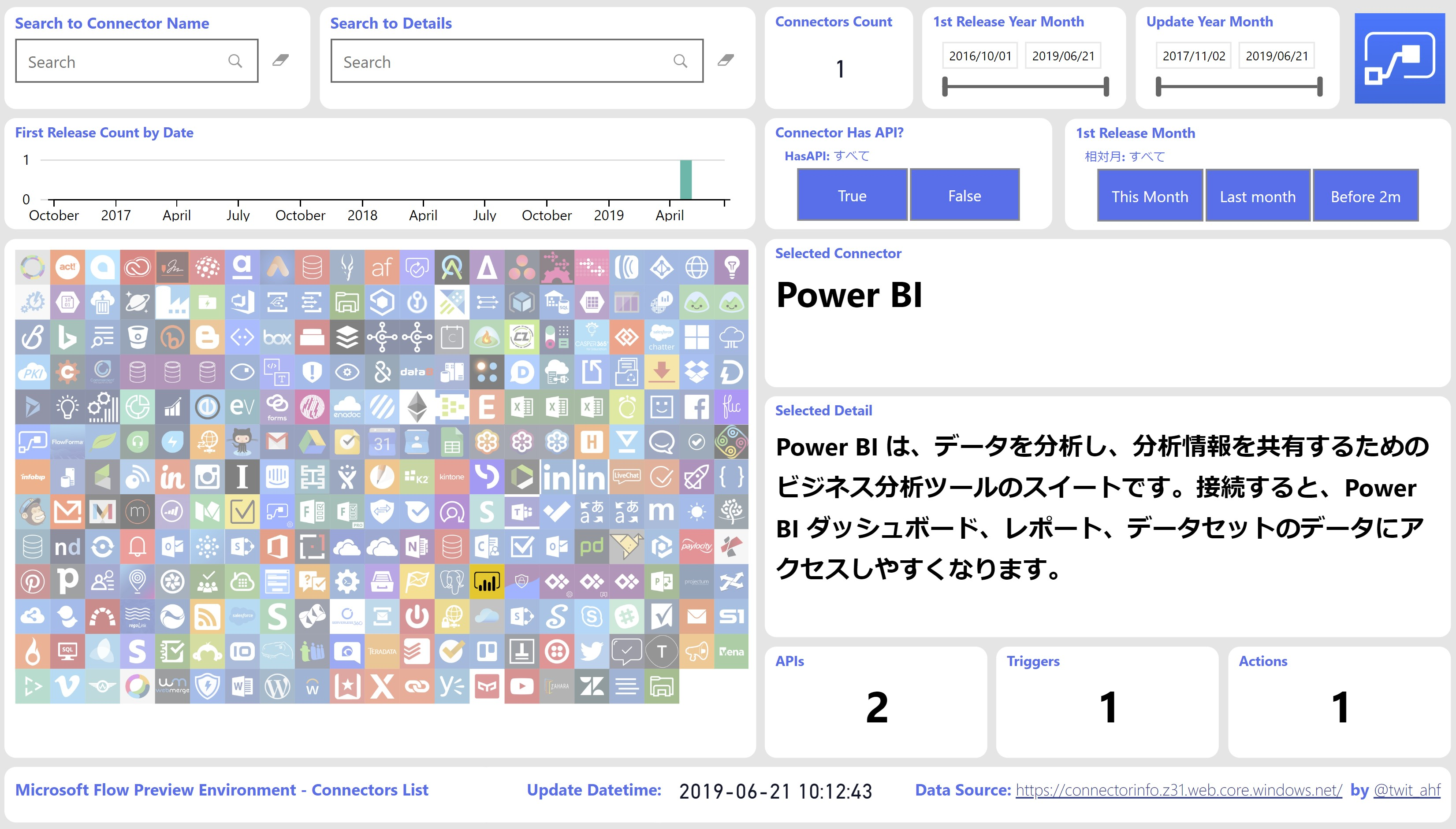 Connector List for Microsoft Flow/PowerApps/Azure