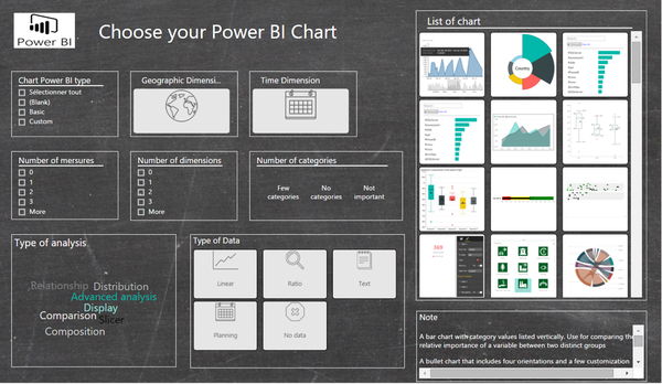 Choose your Power BI chart