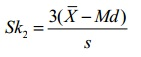 Pearson's Coefficient of Skewness