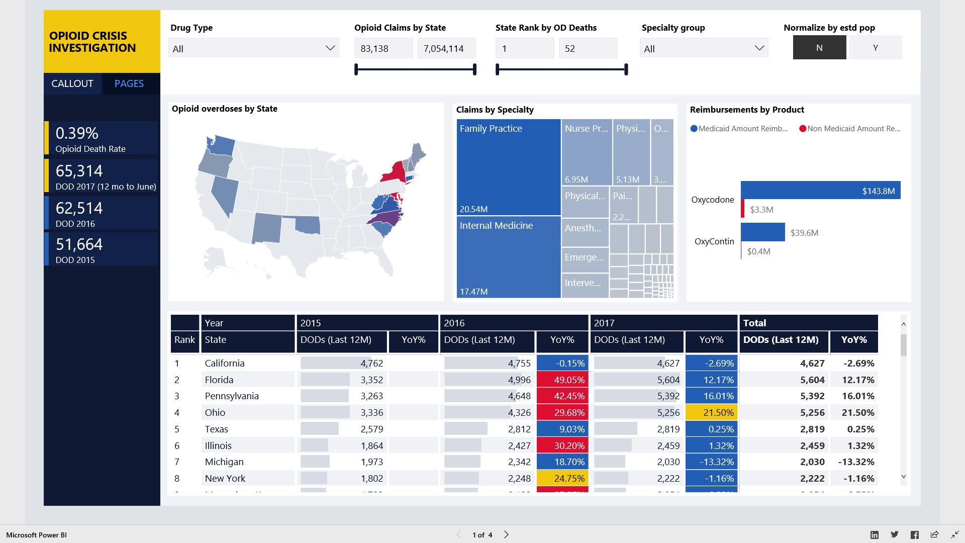 Themes Gallery - Microsoft Power BI Community