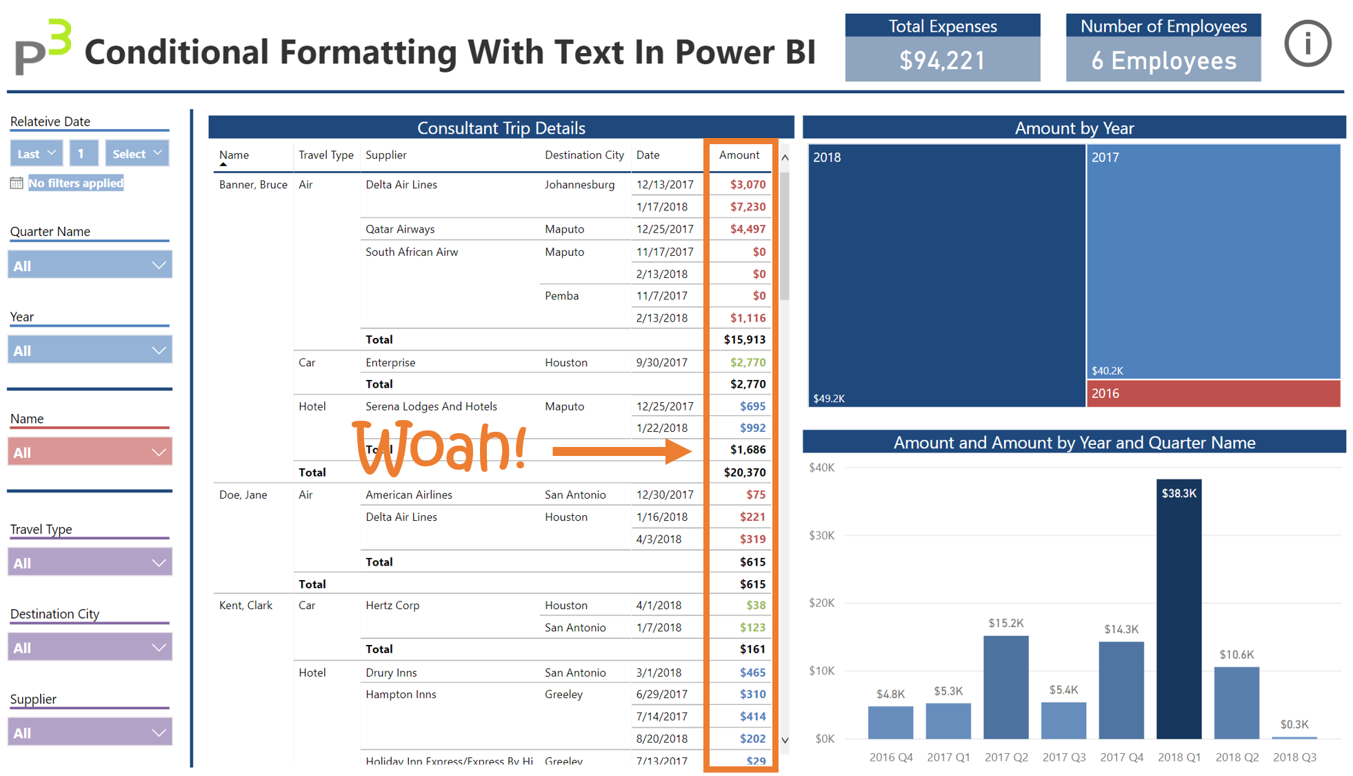 conditional formatting with text in power bi microsoft power bi