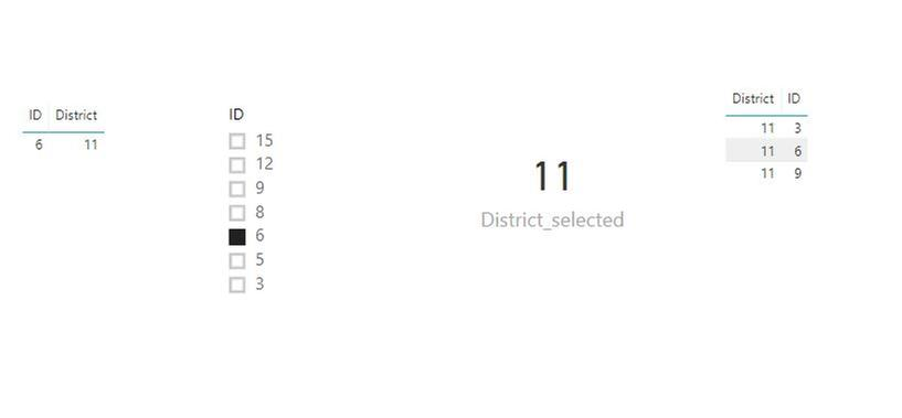 Districts Results.JPG