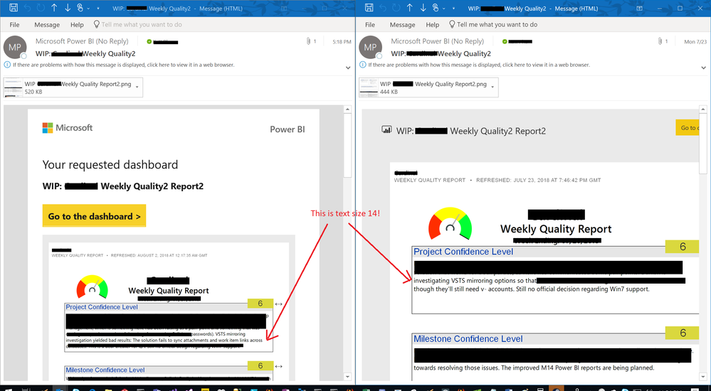 Left: Newer dashboard subscription email with text size 14 scaled very small. Right: Previous dashboard subscription email with same text size 14 content showing at desired scale.