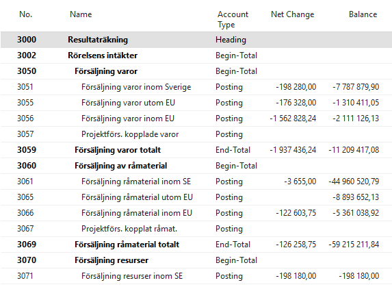 Income Statement - NAV.png