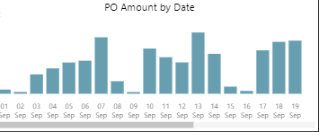PO_Amount_by_Date.PNG