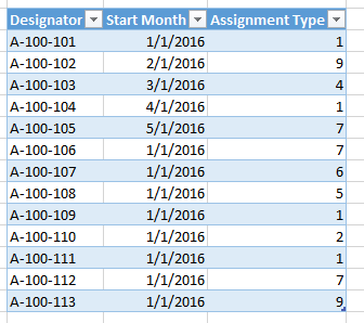 Assignment_Table.PNG