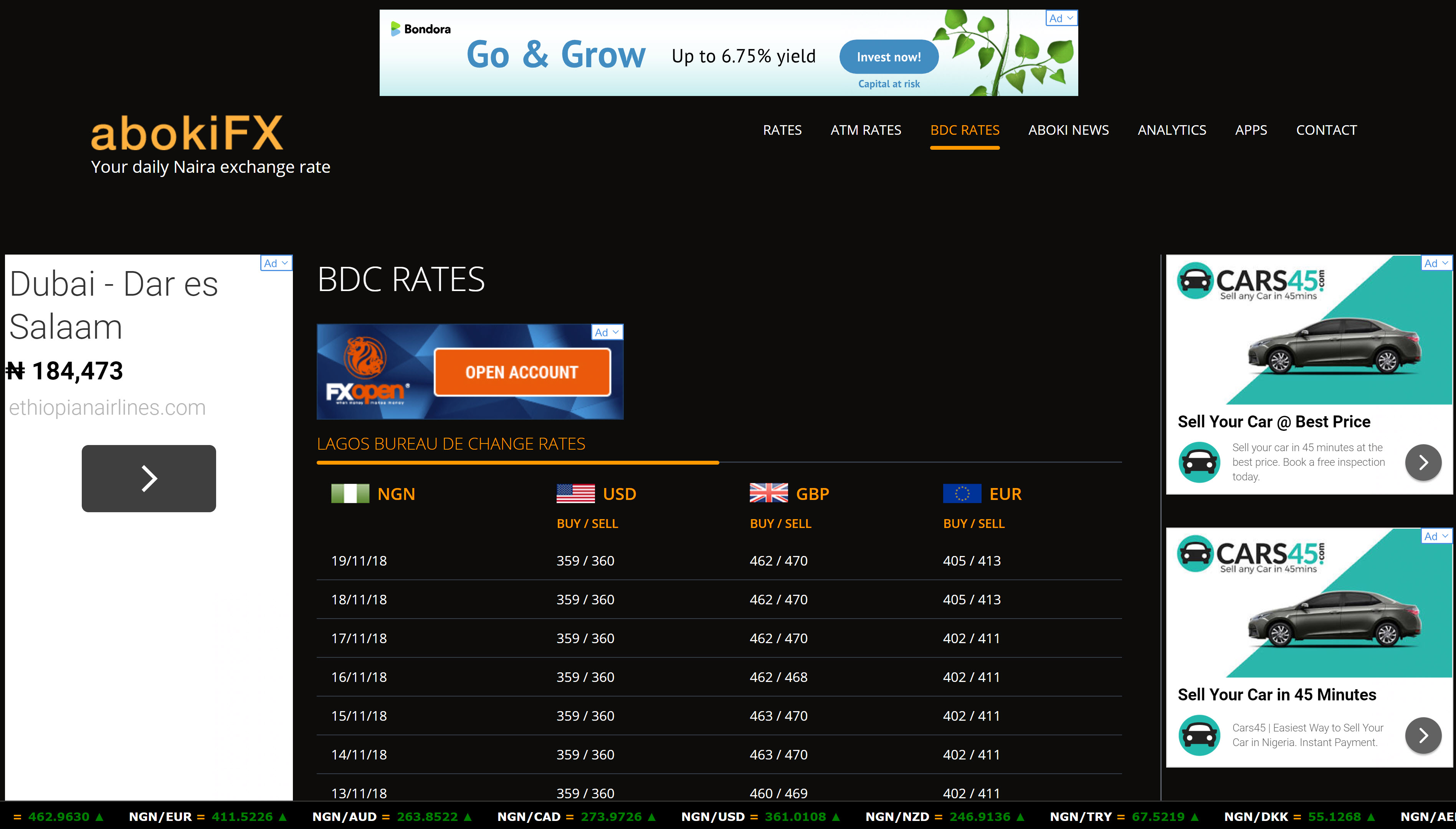Black Market Fx Rates From Abok