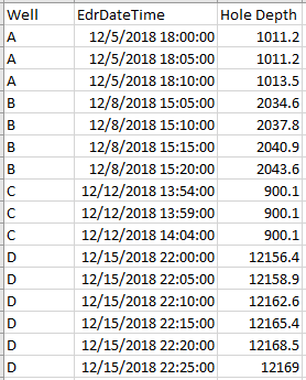 Data Table for Power Bi Question.PNG