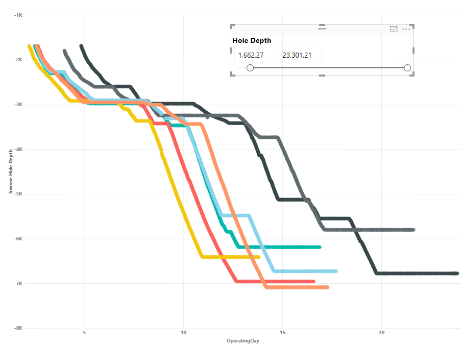 Visual for Power Bi Question.PNG