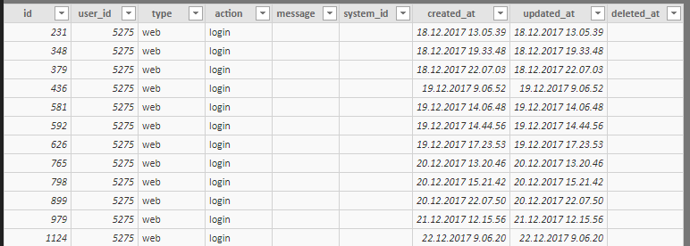 Login_table2.PNG
