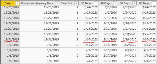 Incorrect Due Date Example.JPG