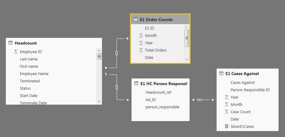 Power BI Table Layout.jpg