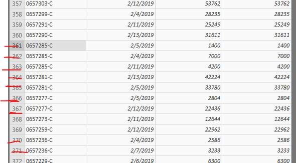 Same production order with feedback on different dates