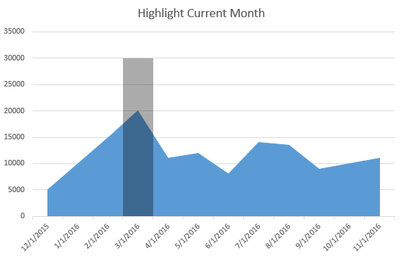 highlight-current-month.PNG