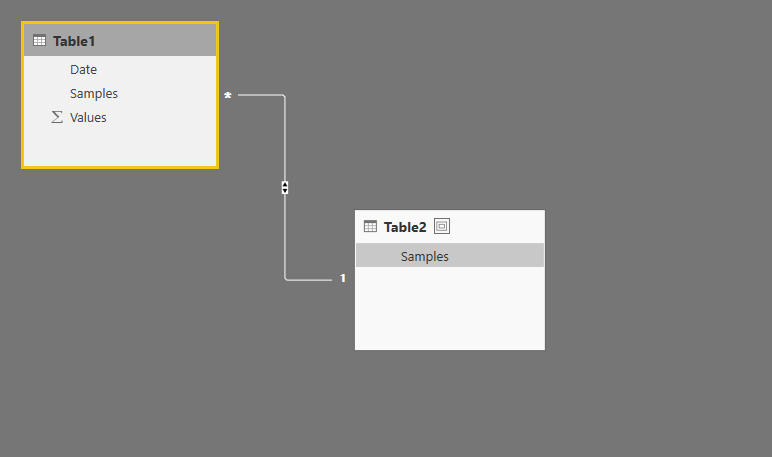 Create a connection with Samples Table