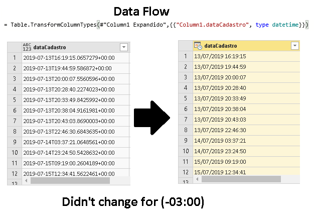 Data Flow.png