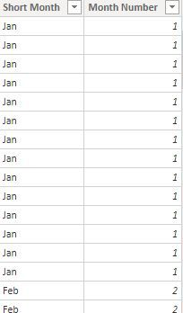 created two columns data type text,whole numbers