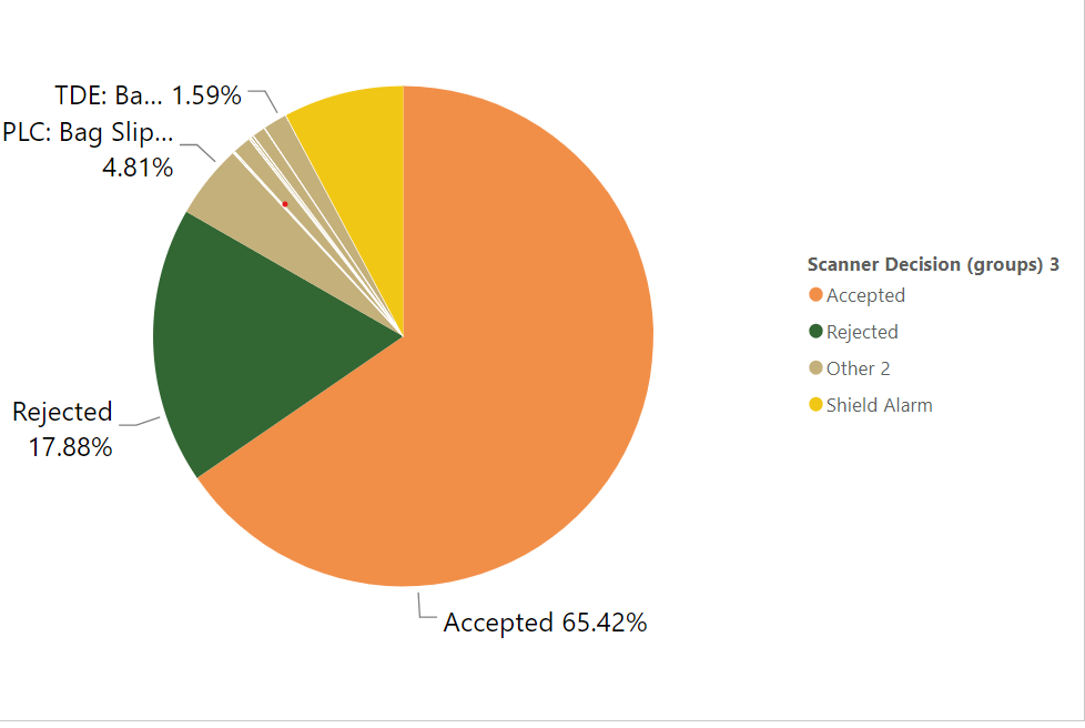 pie chart 2.png